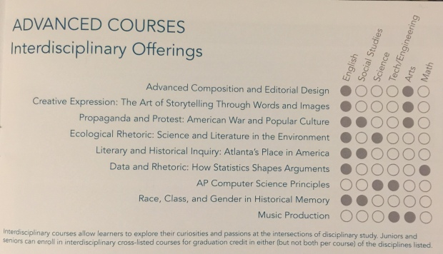 interdisciplinary-courses-2017