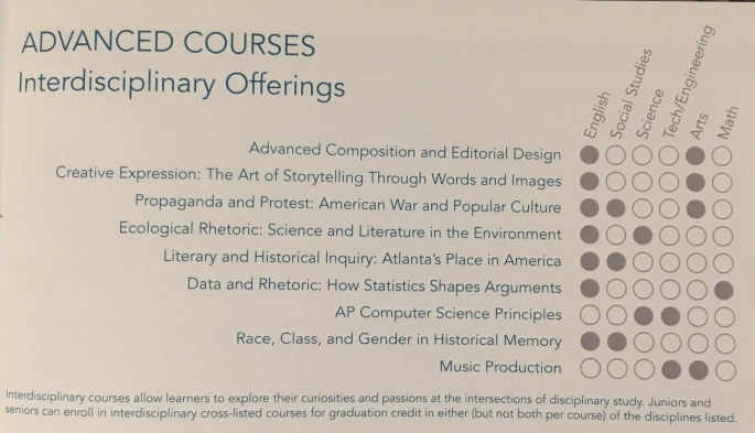 interdisciplinary-courses-2017